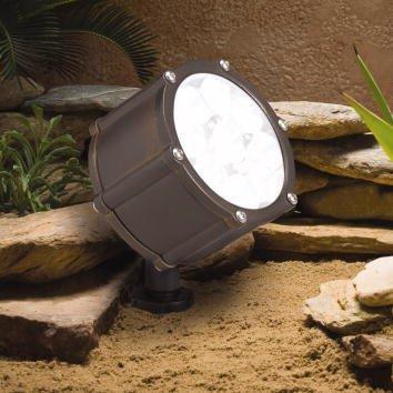 Rainpro beleuchtung